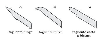 Lame di ricambio per Veritas Carver's Knife